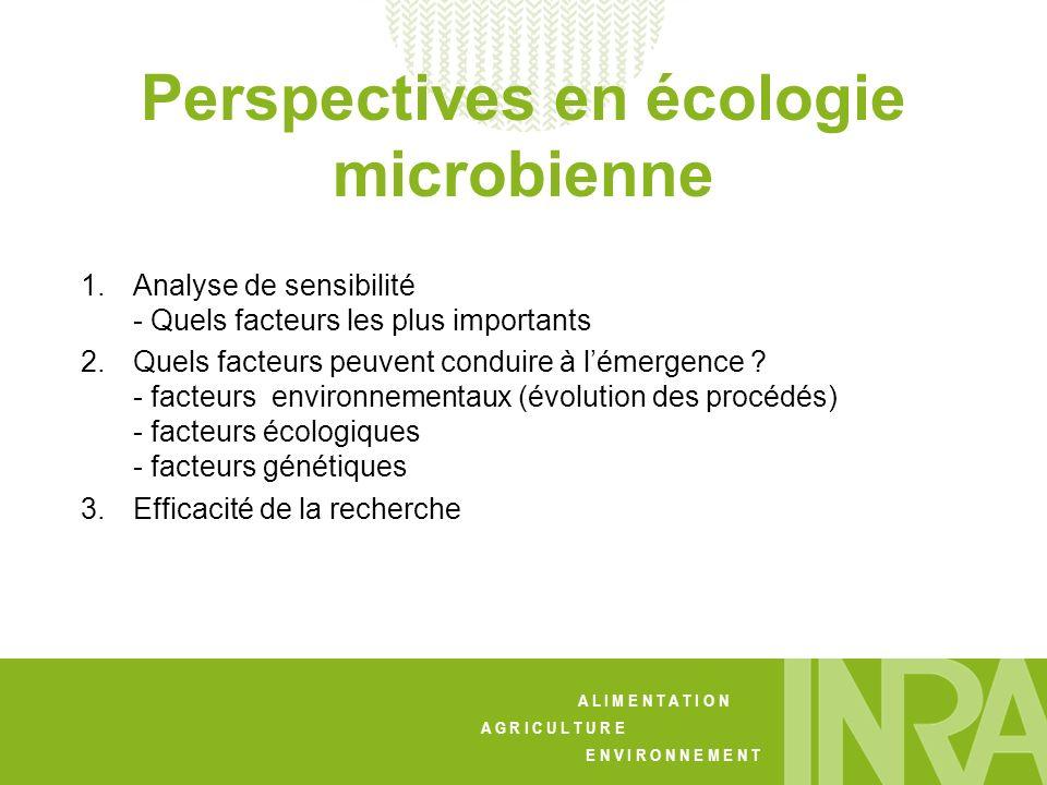 Perspectives en écologie microbienne