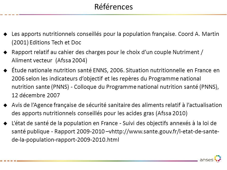Références Les apports nutritionnels conseillés pour la population française. Coord A. Martin (2001) Editions Tech et Doc.