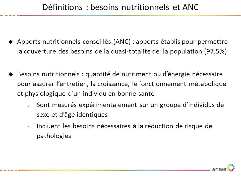 Définitions : besoins nutritionnels et ANC