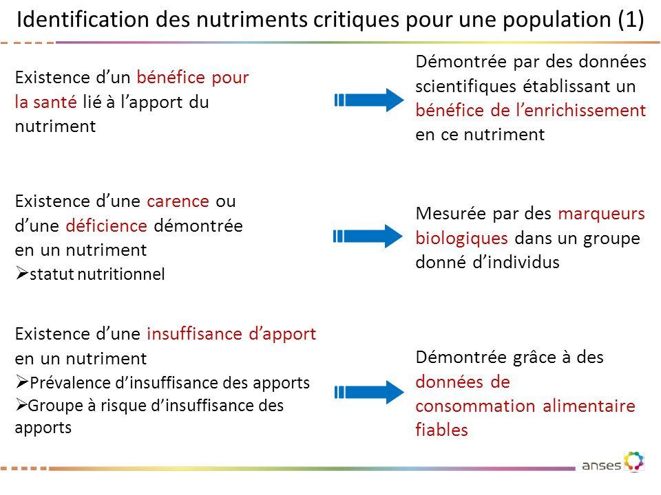 Identification des nutriments critiques pour une population (1)