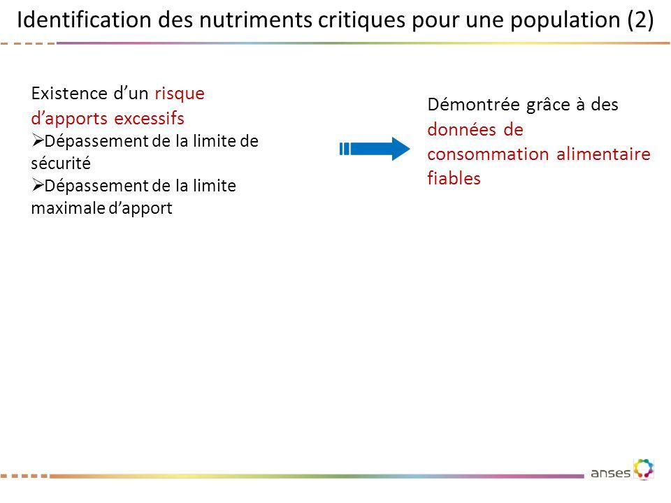 Identification des nutriments critiques pour une population (2)