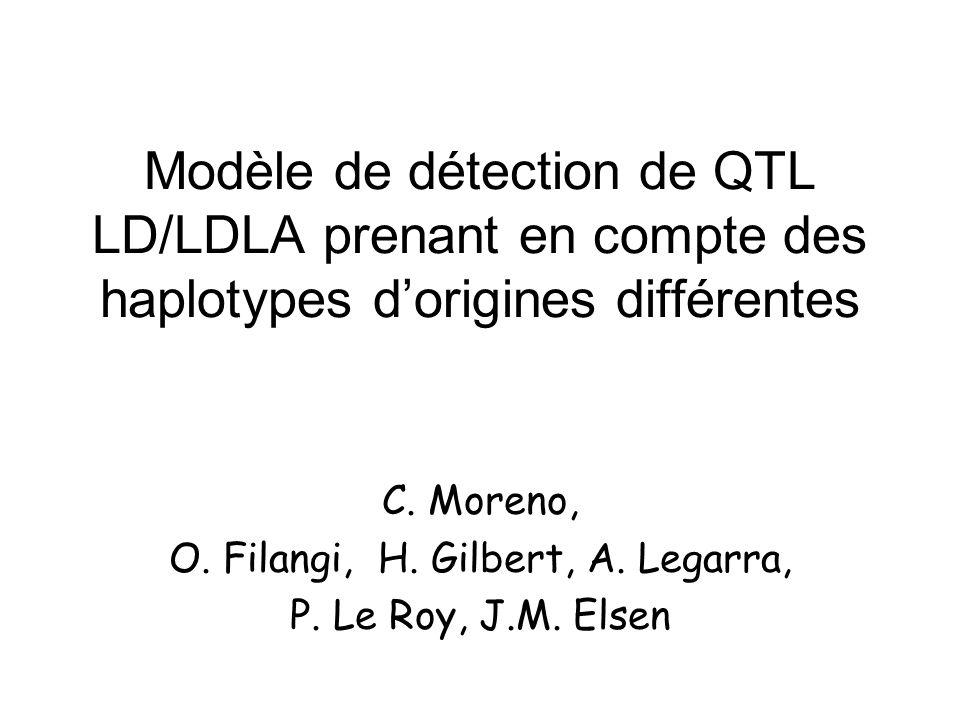 C. Moreno, O. Filangi, H. Gilbert, A. Legarra, P. Le Roy, J.M. Elsen