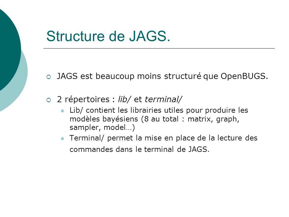 Structure de JAGS. JAGS est beaucoup moins structuré que OpenBUGS.
