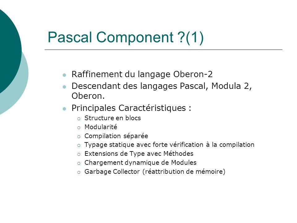 Pascal Component (1) Raffinement du langage Oberon-2