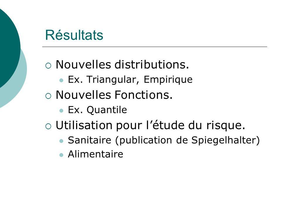 Résultats Nouvelles distributions. Nouvelles Fonctions.