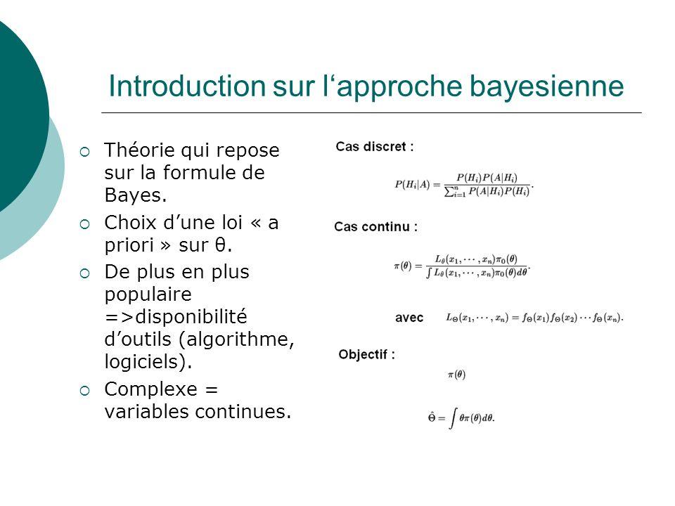 Introduction sur l'approche bayesienne
