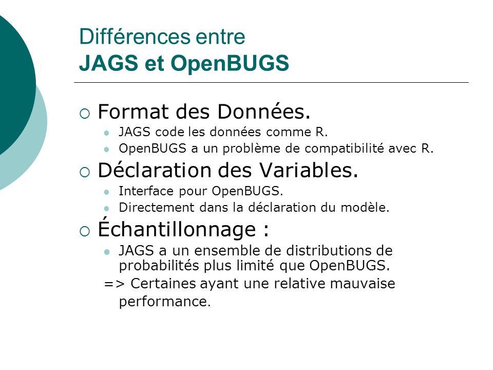 Différences entre JAGS et OpenBUGS