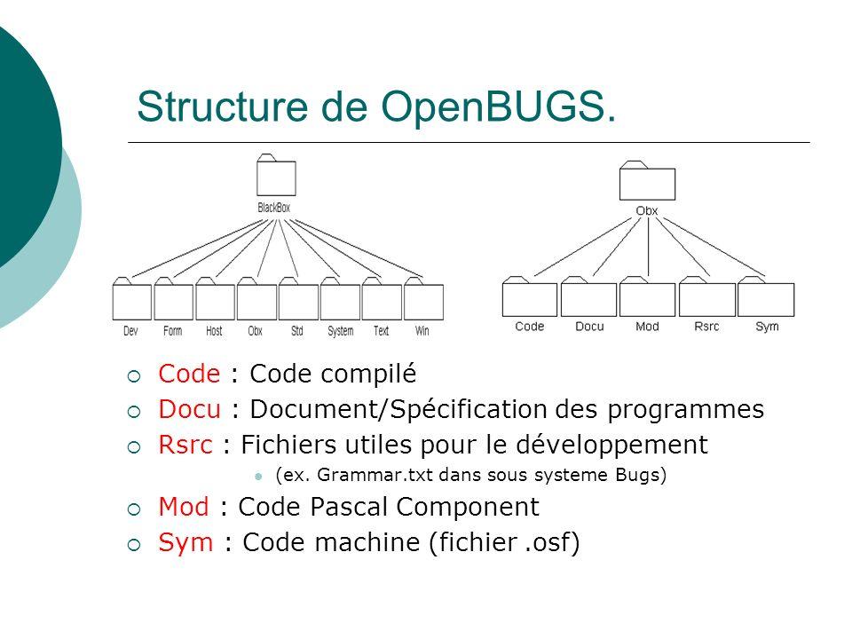 Structure de OpenBUGS. Code : Code compilé