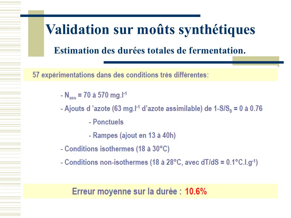 Validation sur moûts synthétiques