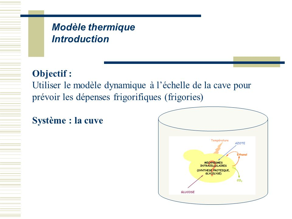 Modèle thermique Introduction. Objectif : Utiliser le modèle dynamique à l'échelle de la cave pour prévoir les dépenses frigorifiques (frigories)