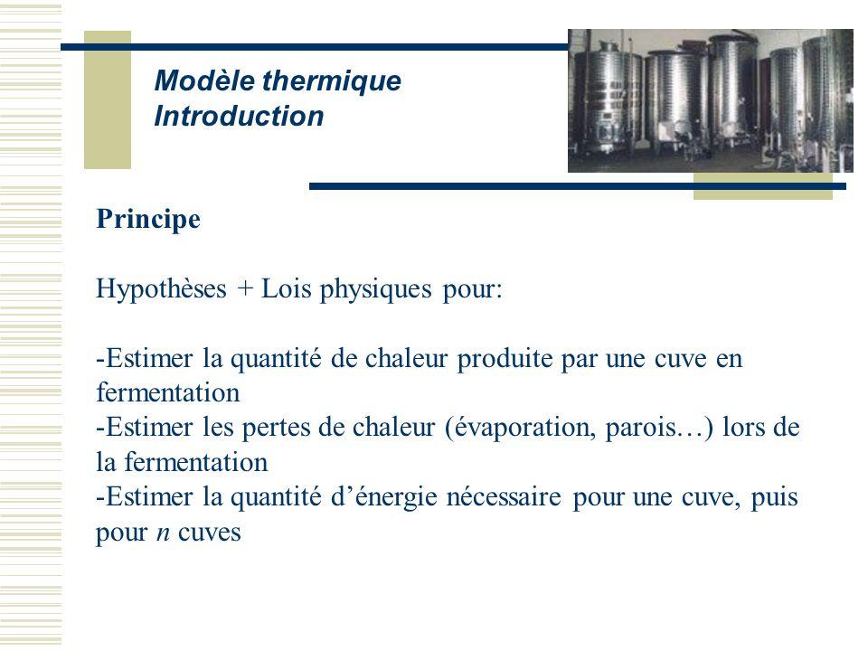 Modèle thermique Introduction. Principe. Hypothèses + Lois physiques pour: Estimer la quantité de chaleur produite par une cuve en fermentation.