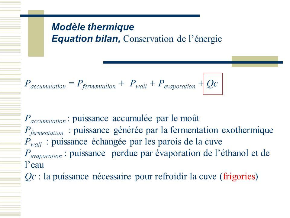 Modèle thermique Equation bilan, Conservation de l'énergie. Paccumulation = Pfermentation + Pwall + Pevaporation + Qc.