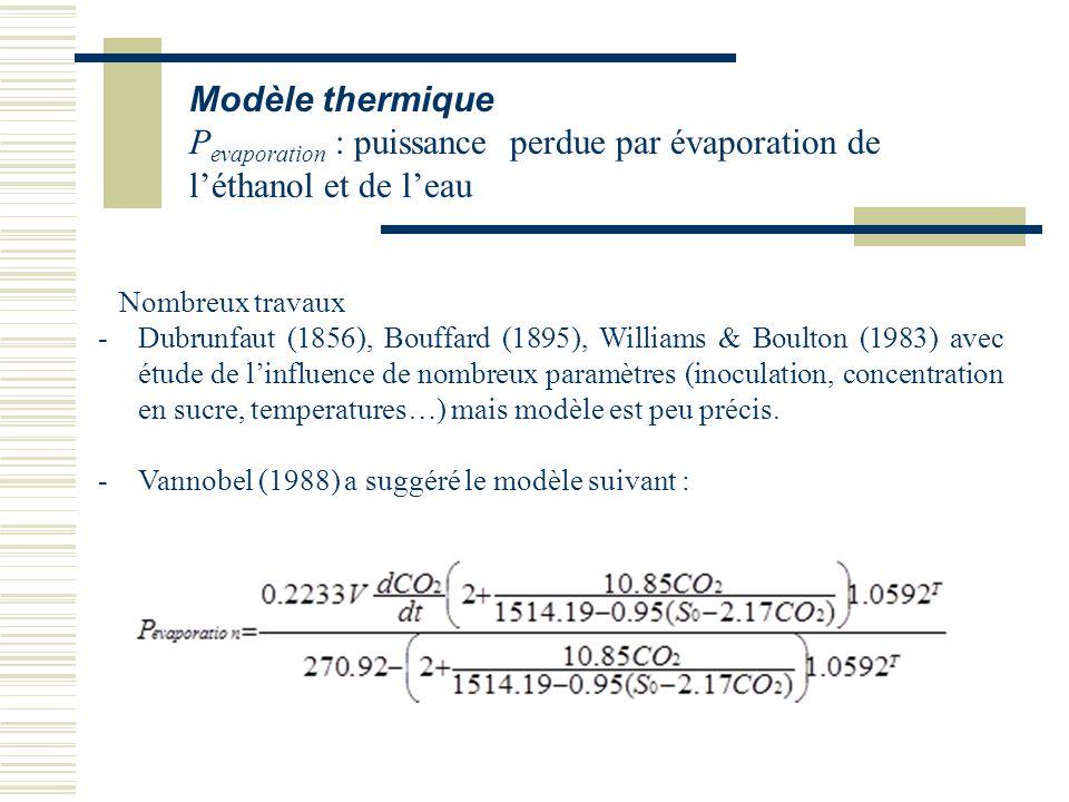 Modèle thermique Pevaporation : puissance perdue par évaporation de l'éthanol et de l'eau. Nombreux travaux.
