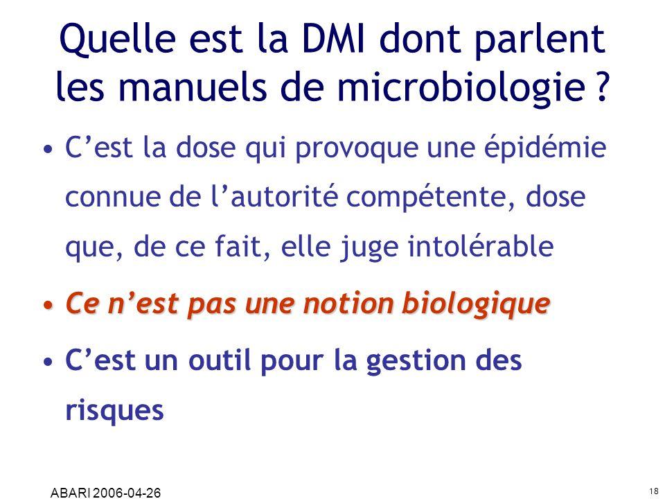 Quelle est la DMI dont parlent les manuels de microbiologie