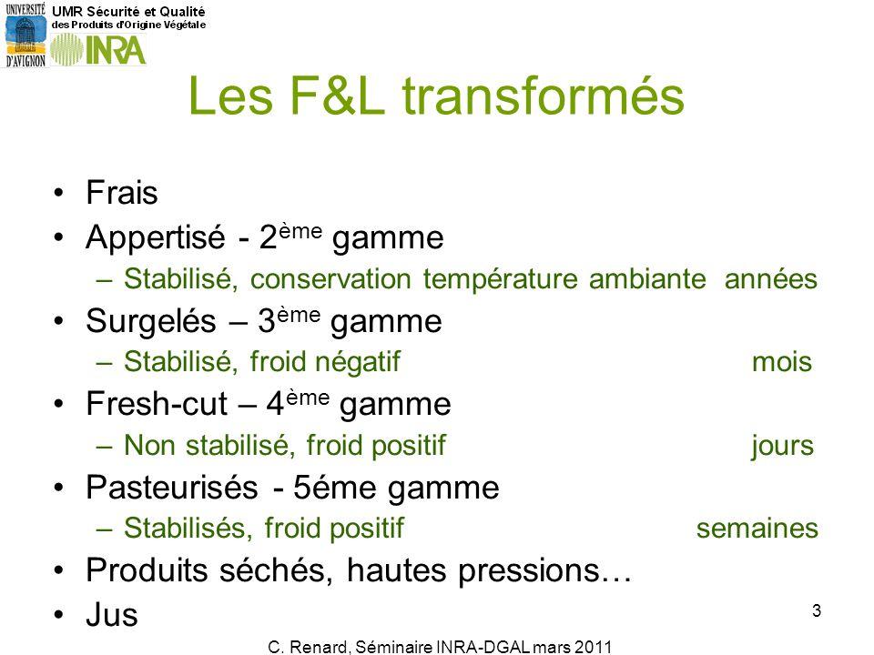 Les F&L transformés Frais Appertisé - 2ème gamme Surgelés – 3ème gamme
