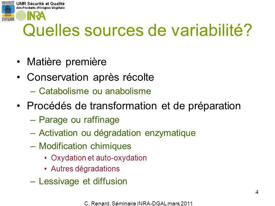 Quelles sources de variabilité
