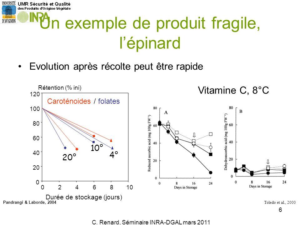 Un exemple de produit fragile, l'épinard