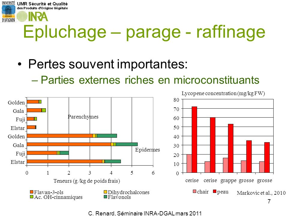 Epluchage – parage - raffinage