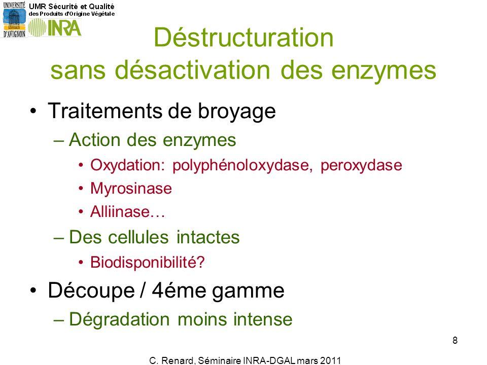 Déstructuration sans désactivation des enzymes