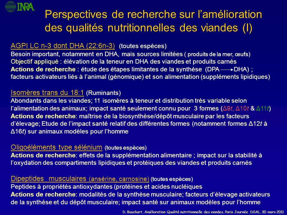 Toutes espèces: Contrôle/maîtrise de la peroxydation lipidique et protéique :