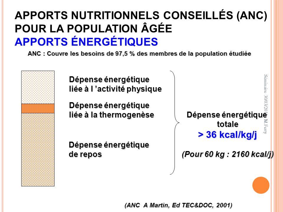 APPORTS NUTRITIONNELS CONSEILLÉS (ANC) POUR LA POPULATION ÂGÉE APPORTS ÉNERGÉTIQUES