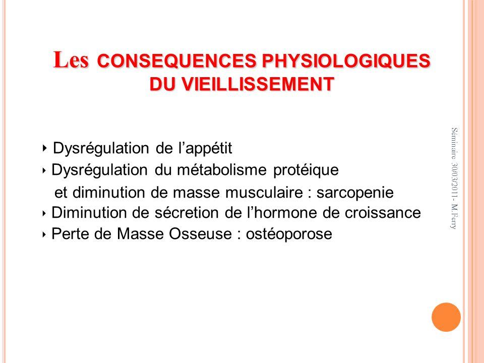 Les CONSEQUENCES PHYSIOLOGIQUES DU VIEILLISSEMENT