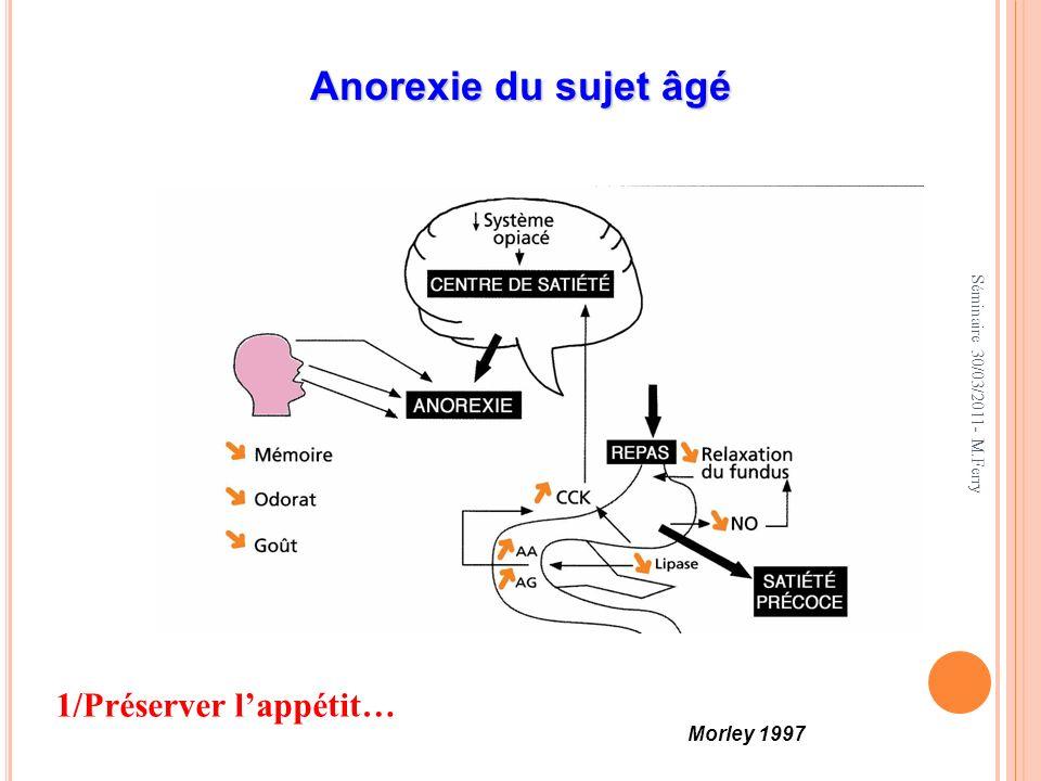 Anorexie du sujet âgé 1/Préserver l'appétit… Morley 1997