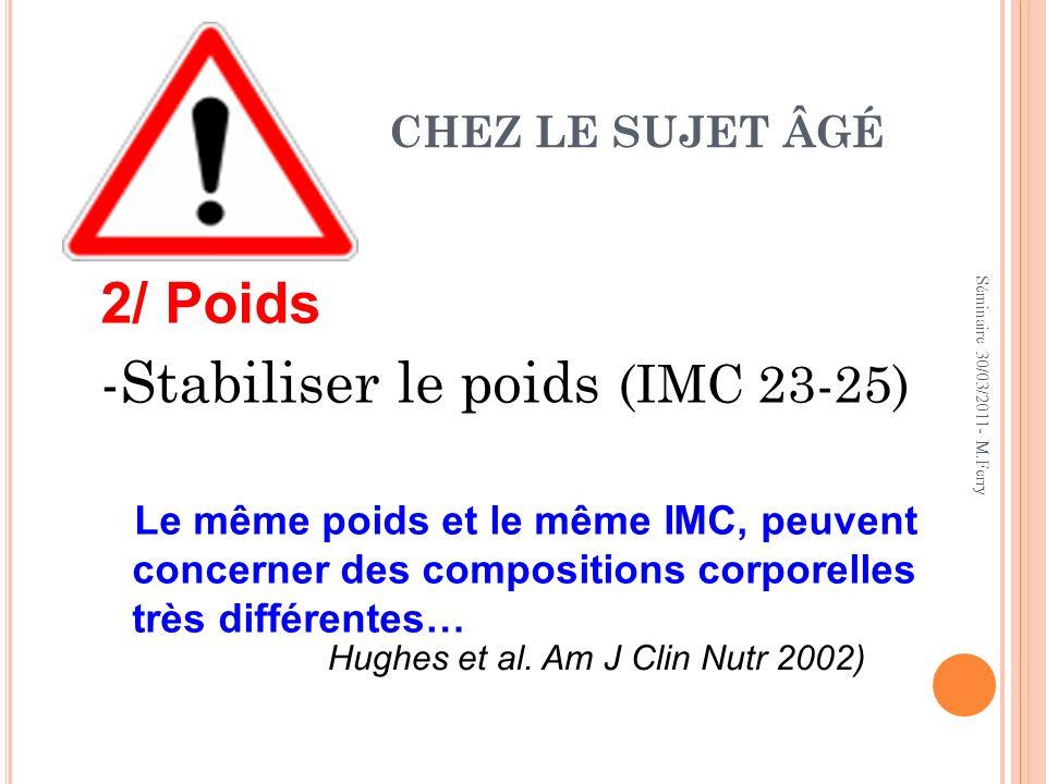-Stabiliser le poids (IMC 23-25)
