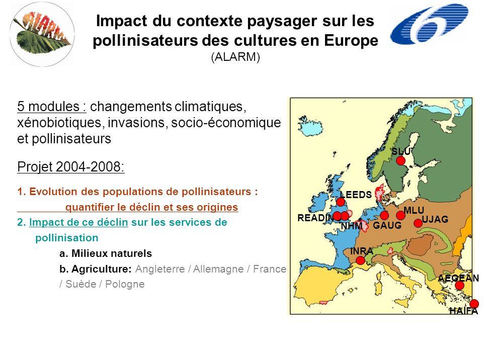 Impact du contexte paysager sur les pollinisateurs des cultures en Europe
