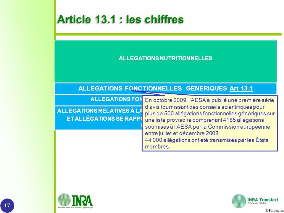 Article 13.1 : les chiffres ALLEGATIONS NUTRITIONNELLES. ALLEGATIONS FONCTIONNELLES GENERIQUES Art 13.1.