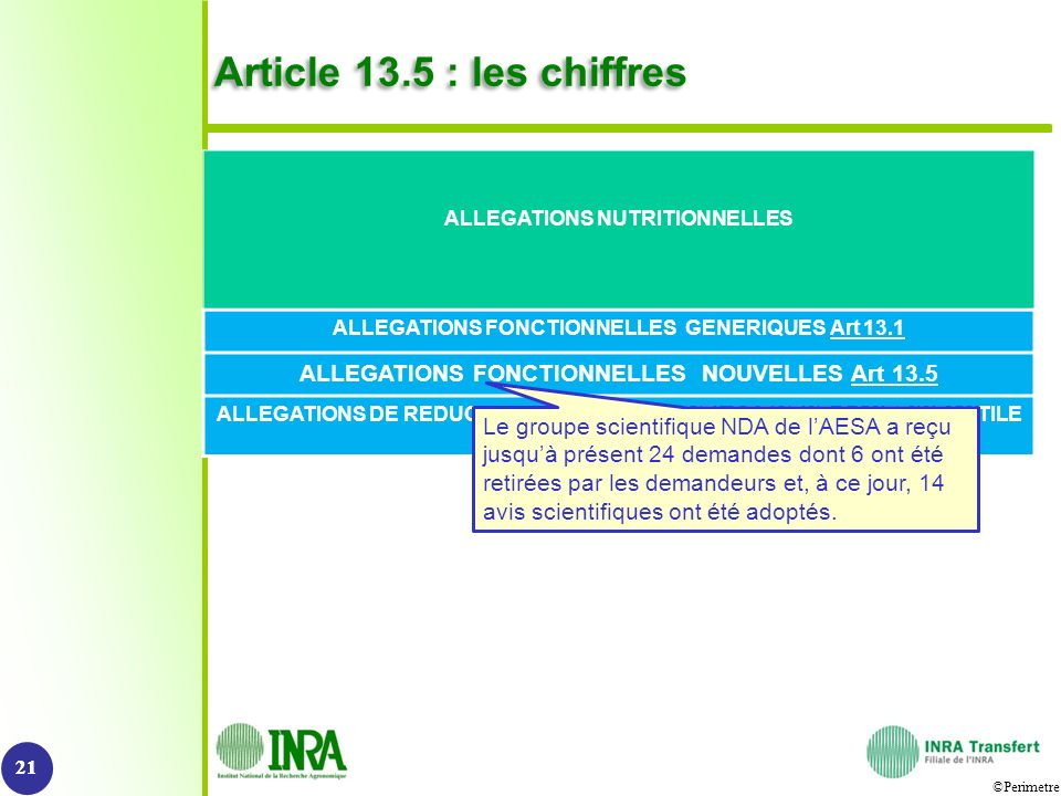 Article 13.5 : les chiffres ALLEGATIONS NUTRITIONNELLES. ALLEGATIONS FONCTIONNELLES GENERIQUES Art 13.1.