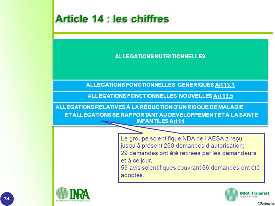 Article 14 : les chiffres ALLEGATIONS NUTRITIONNELLES. ALLEGATIONS FONCTIONNELLES GENERIQUES Art 13.1.