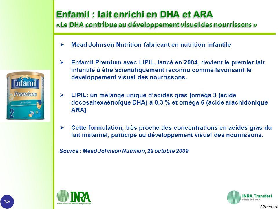 Enfamil : lait enrichi en DHA et ARA «Le DHA contribue au développement visuel des nourrissons »