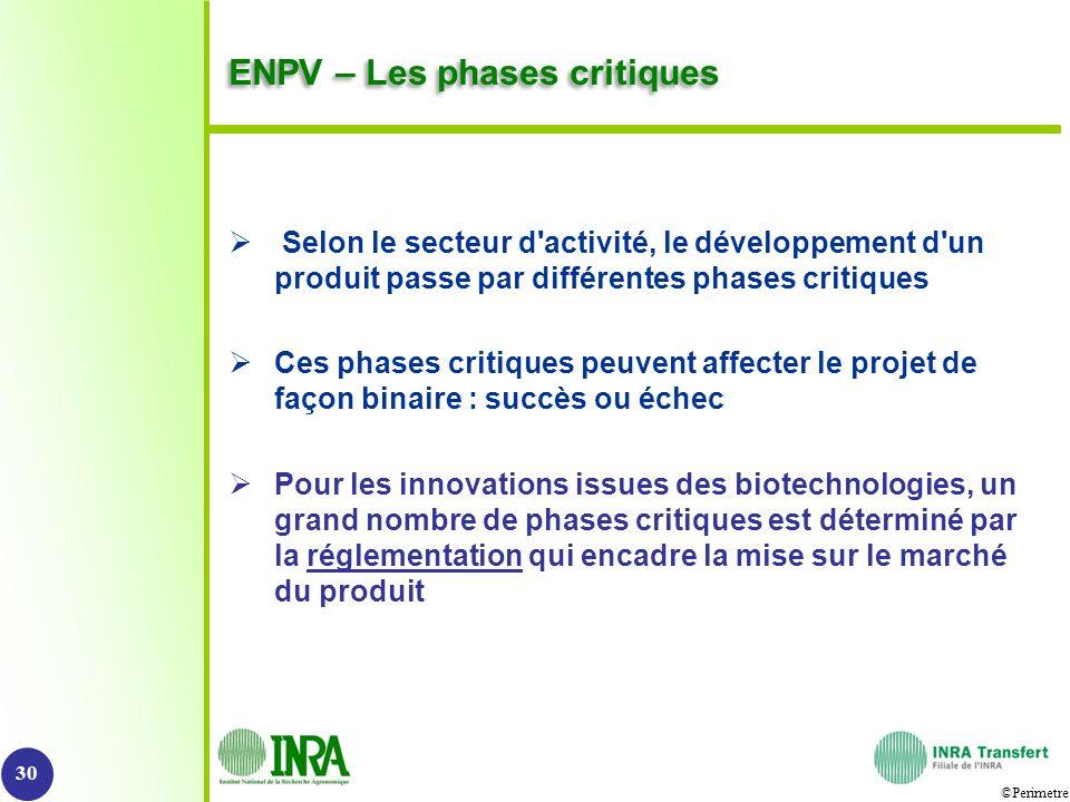 ENPV – Les phases critiques