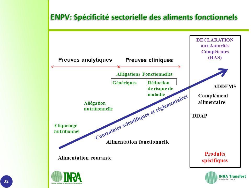 ENPV: Spécificité sectorielle des aliments fonctionnels