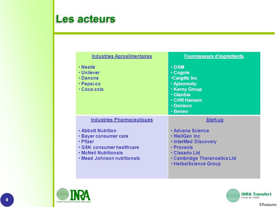 Les acteurs Industries Agroalimentaires Nestlé Unilever Danone