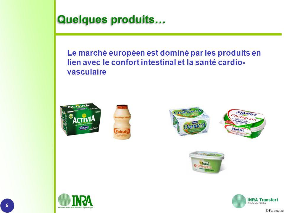 Quelques produits… Le marché européen est dominé par les produits en lien avec le confort intestinal et la santé cardio-vasculaire.