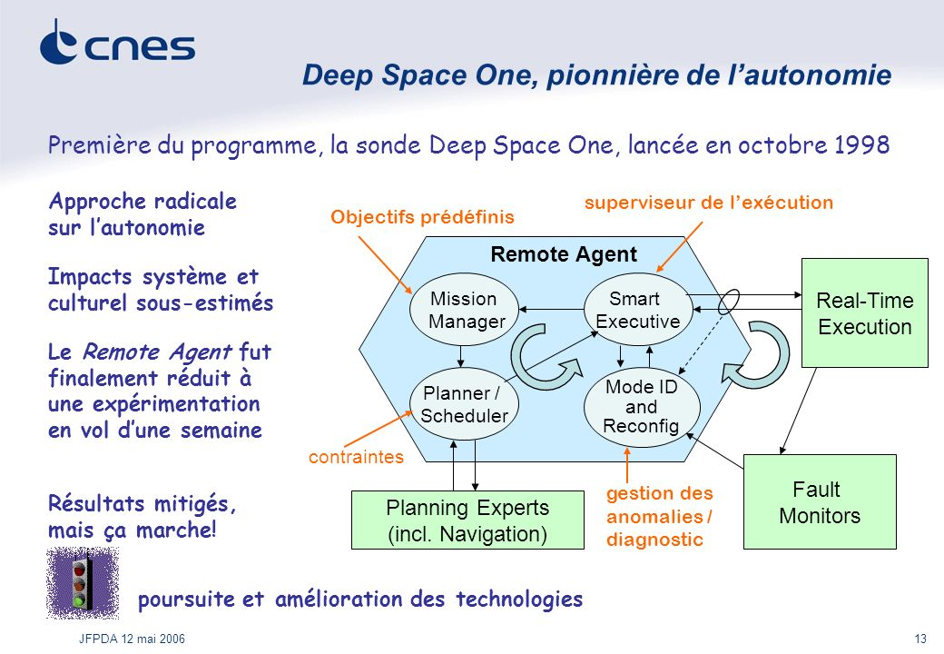 Deep Space One, pionnière de l'autonomie