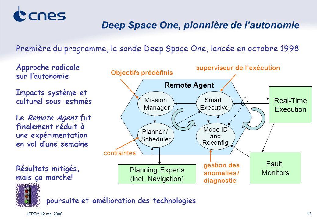 Deep Space One, pionnière de l'autonomie