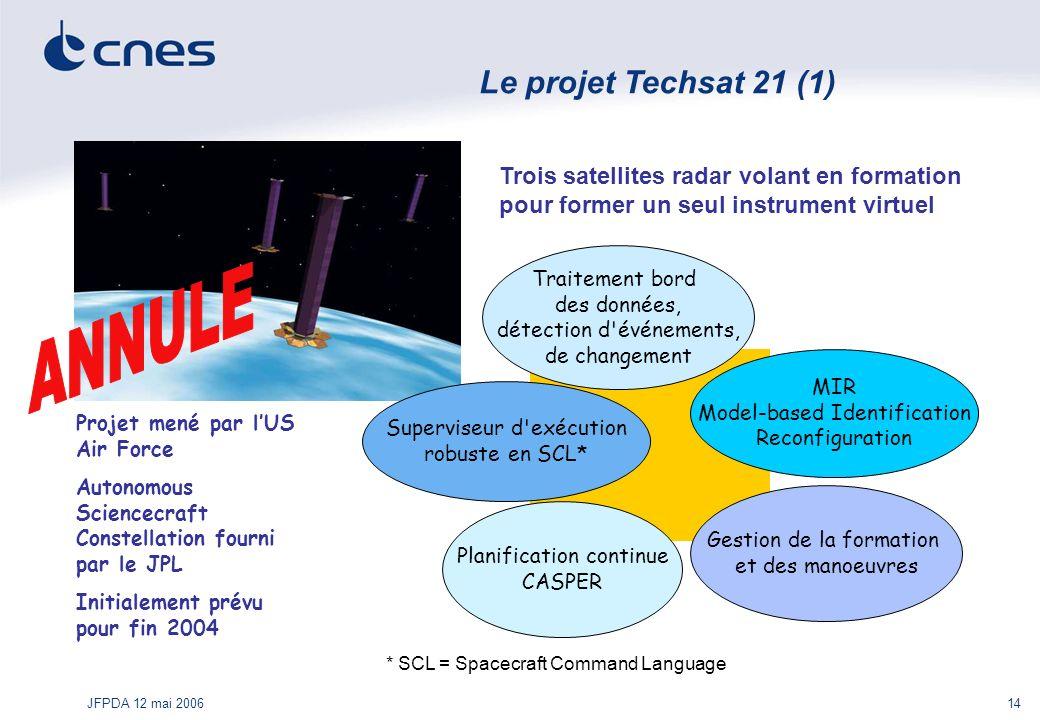 ANNULE Le projet Techsat 21 (1)
