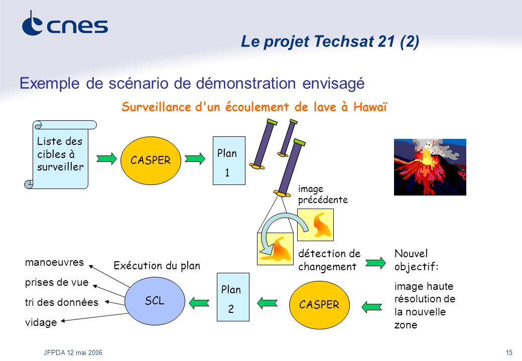 Exemple de scénario de démonstration envisagé