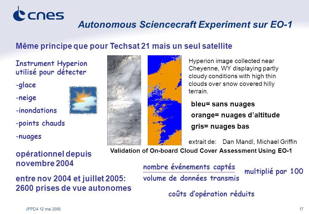 Autonomous Sciencecraft Experiment sur EO-1
