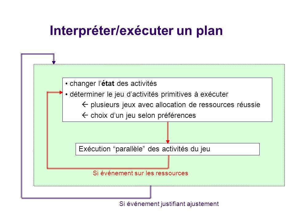 Interpréter/exécuter un plan