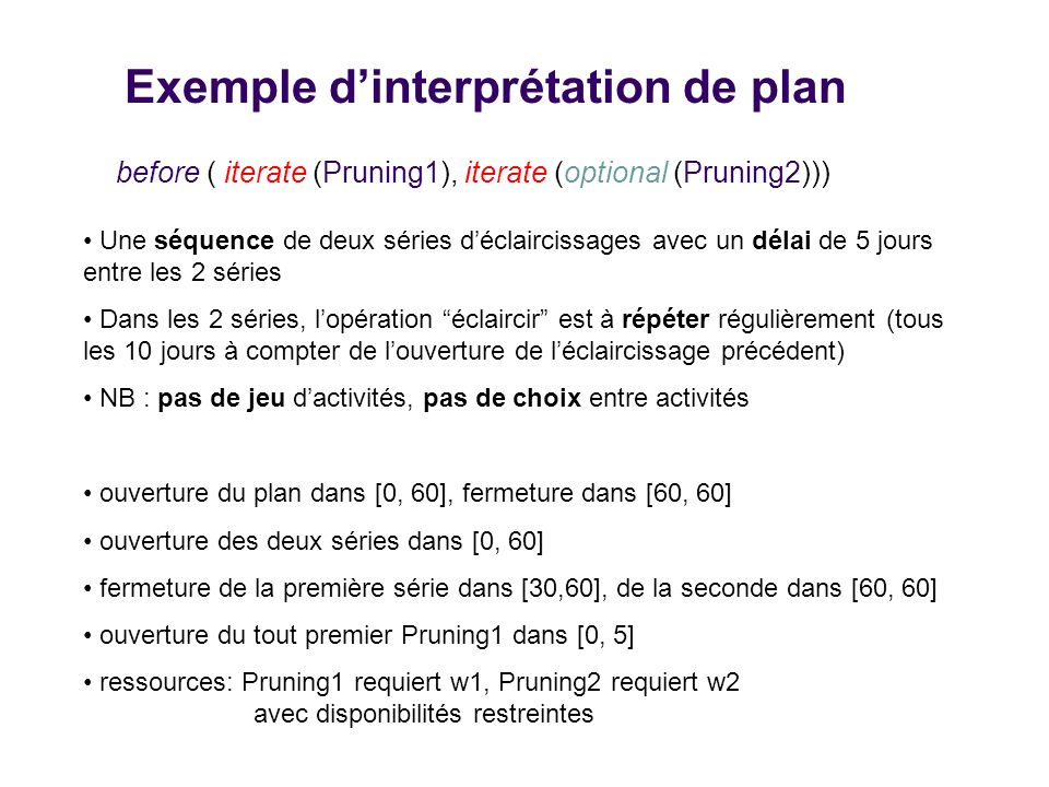 Exemple d'interprétation de plan