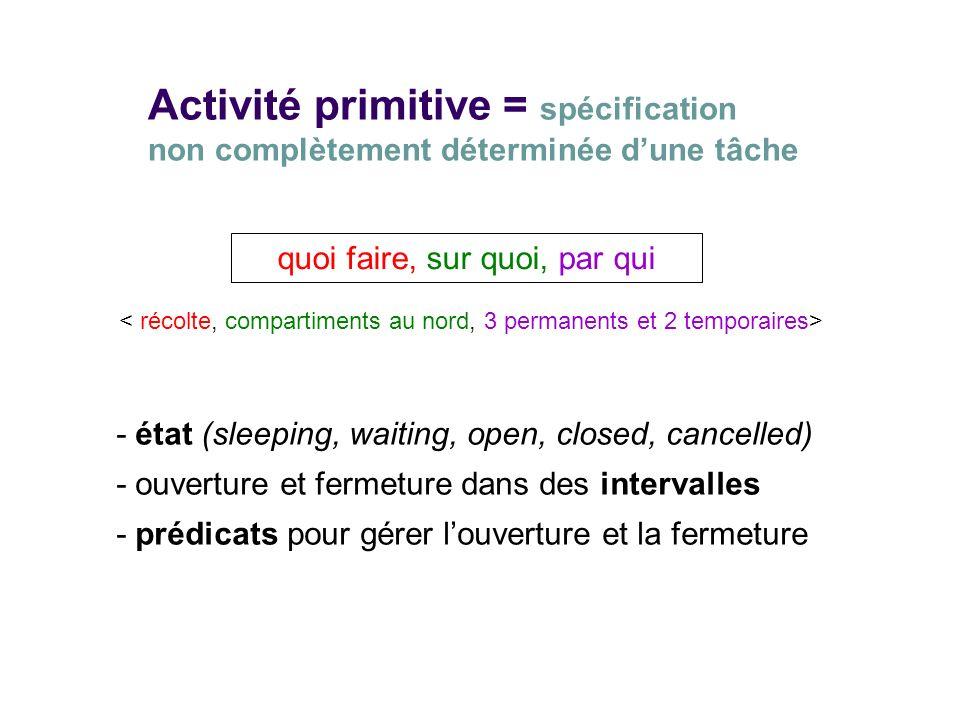 Activité primitive = spécification non complètement déterminée d'une tâche