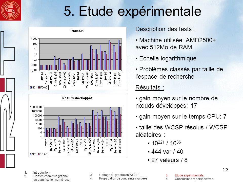 5. Etude expérimentale Description des tests :