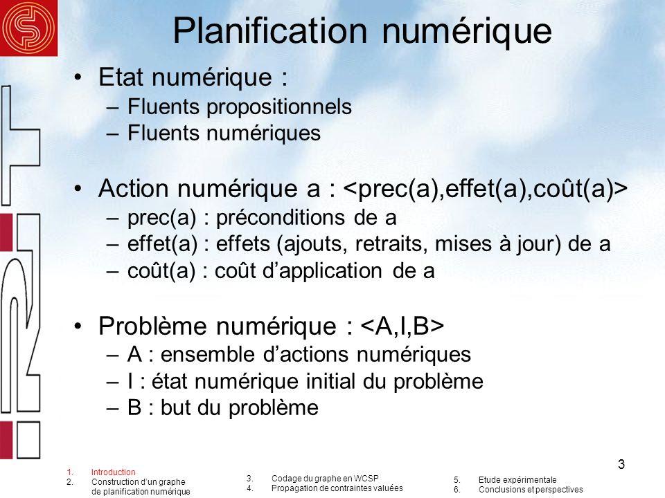 Planification numérique