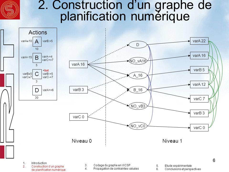 2. Construction d'un graphe de planification numérique