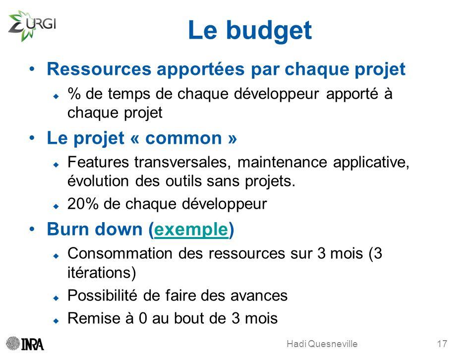 Le budget Ressources apportées par chaque projet Le projet « common »