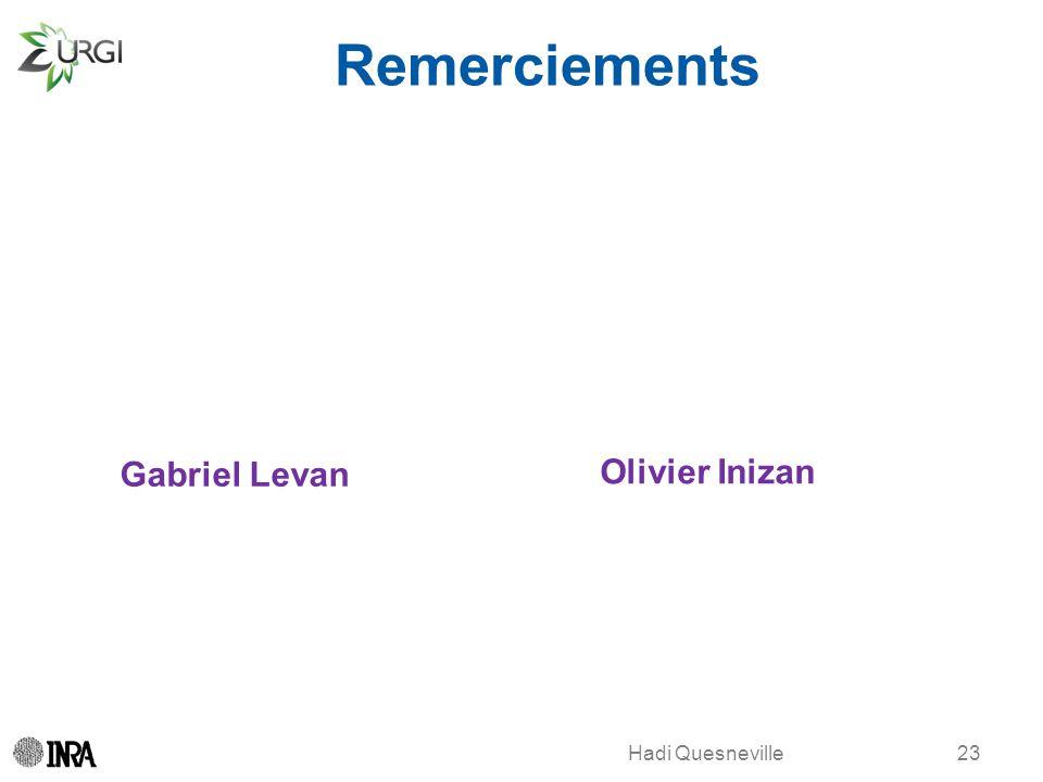 Remerciements Gabriel Levan Olivier Inizan